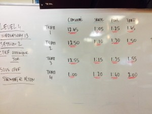 Our presentation times on the white board